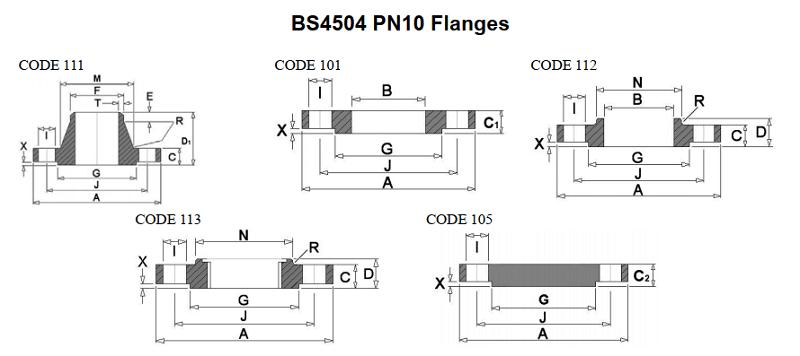 mặt bích inox 304 PN10